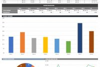 Free Sales Pipeline Templates  Smartsheet intended for Sales Funnel Report Template
