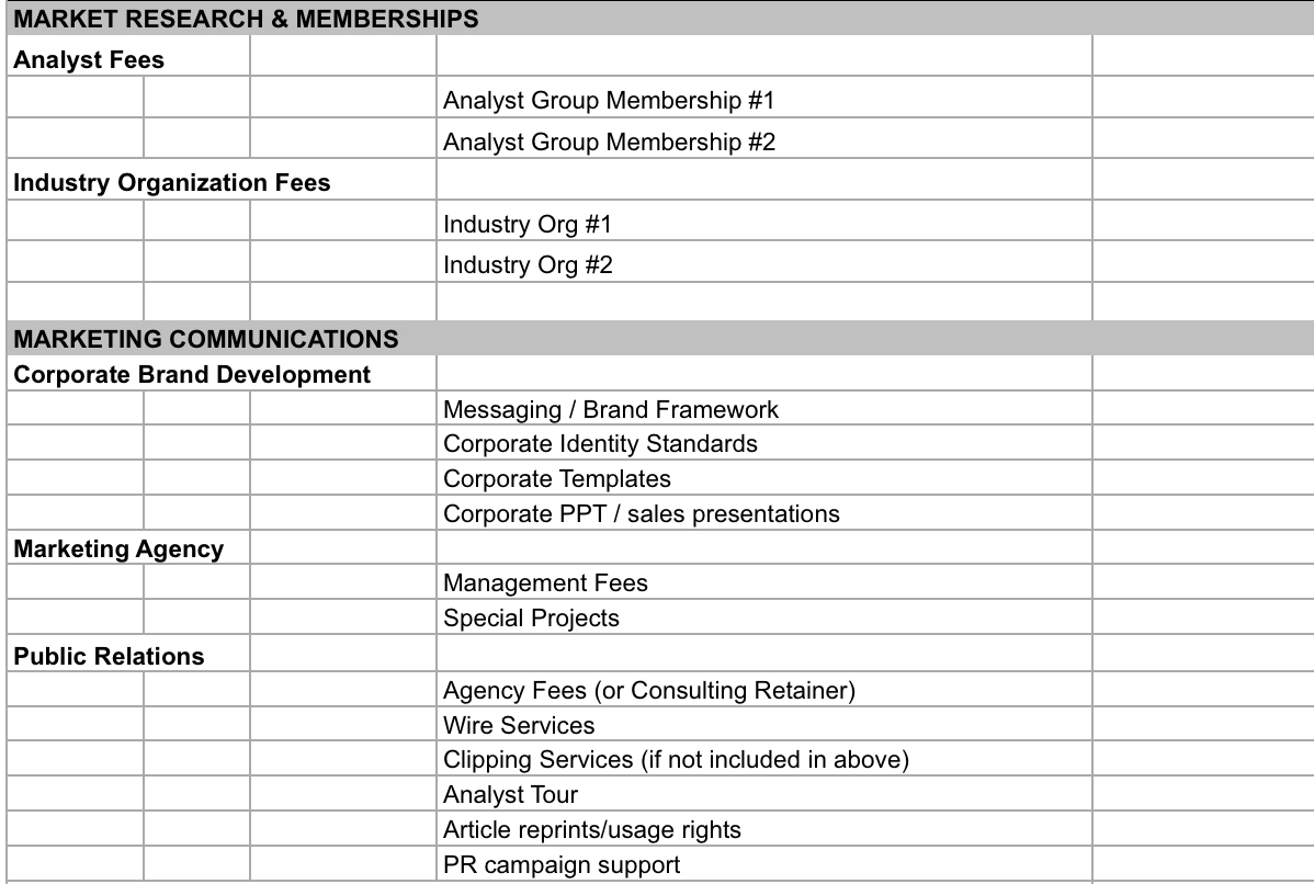 Free Small Business Budget Templates  Fundbox Blog Regarding Free Small Business Budget Template Excel