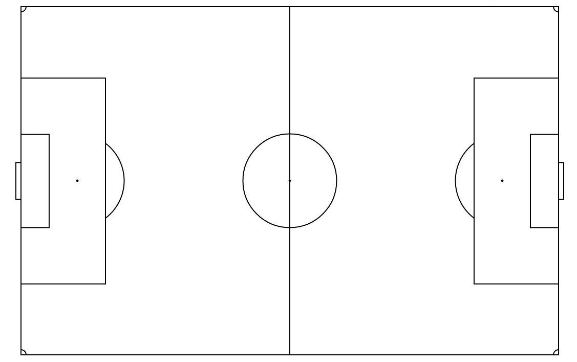 Free Soccer Field Template Download Free Clip Art Free Clip Art On Regarding Blank Football Field Template