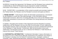 Free Trade Secret Nondisclosure Agreement Nda  Pdf  Word Docx within Unilateral Non Disclosure Agreement Template