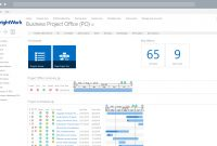 Getting Started With Project Portfolio Management Dashboards regarding Project Status Report Dashboard Template