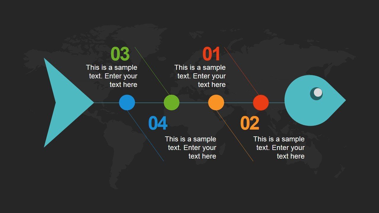 Global Grid Powerpoint Template  Slidemodel For Root Cause Analysis Template Powerpoint