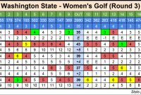 Golf Scorecard Template Why Am I Doing This Please Help – Sheet inside Golf Score Cards Template