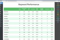 Google Adwords Report Template  Report Garden Within Best Report Format Template