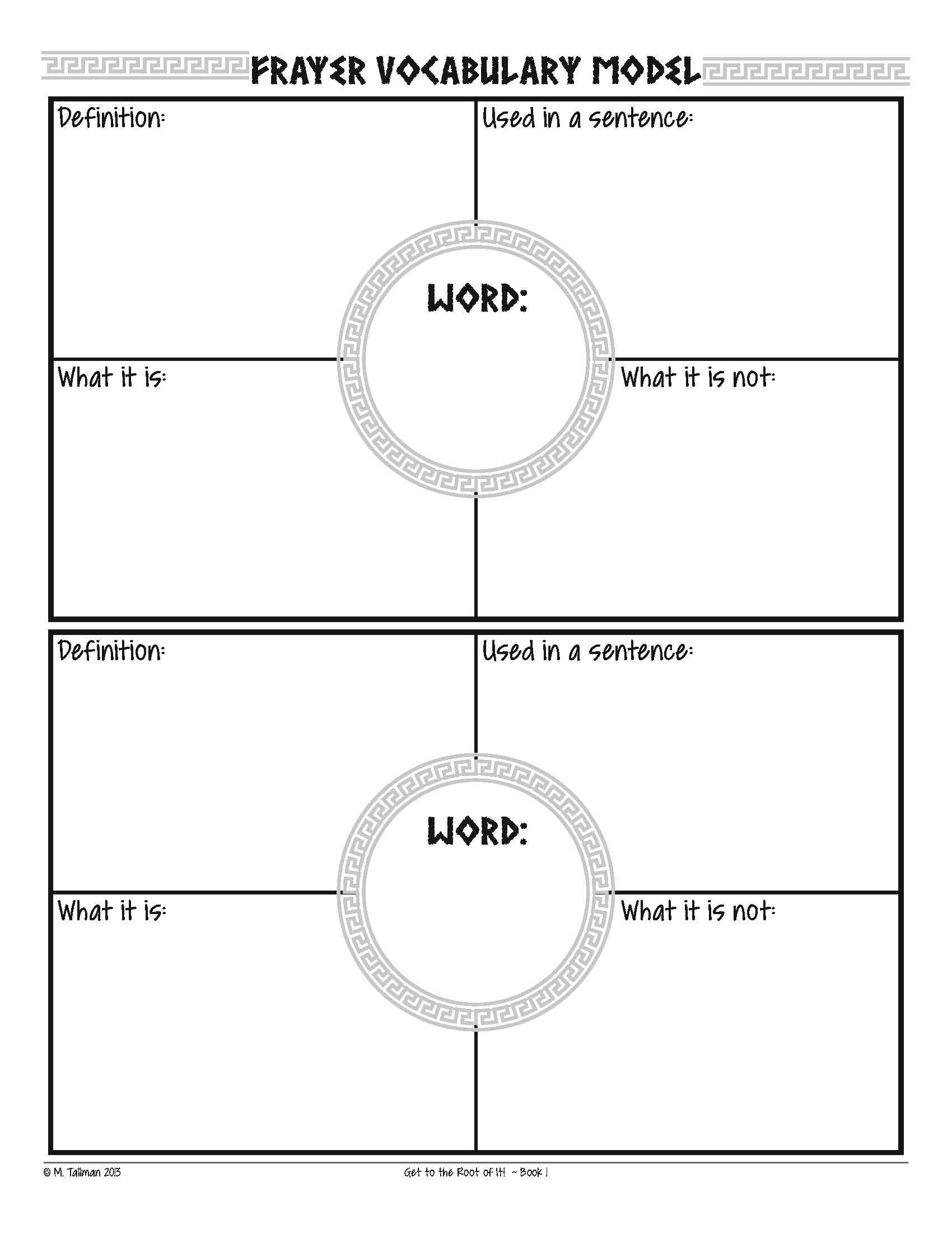 Graphic Model Organizer Frayer Diagram  Wiring Diagram Article With Blank Frayer Model Template