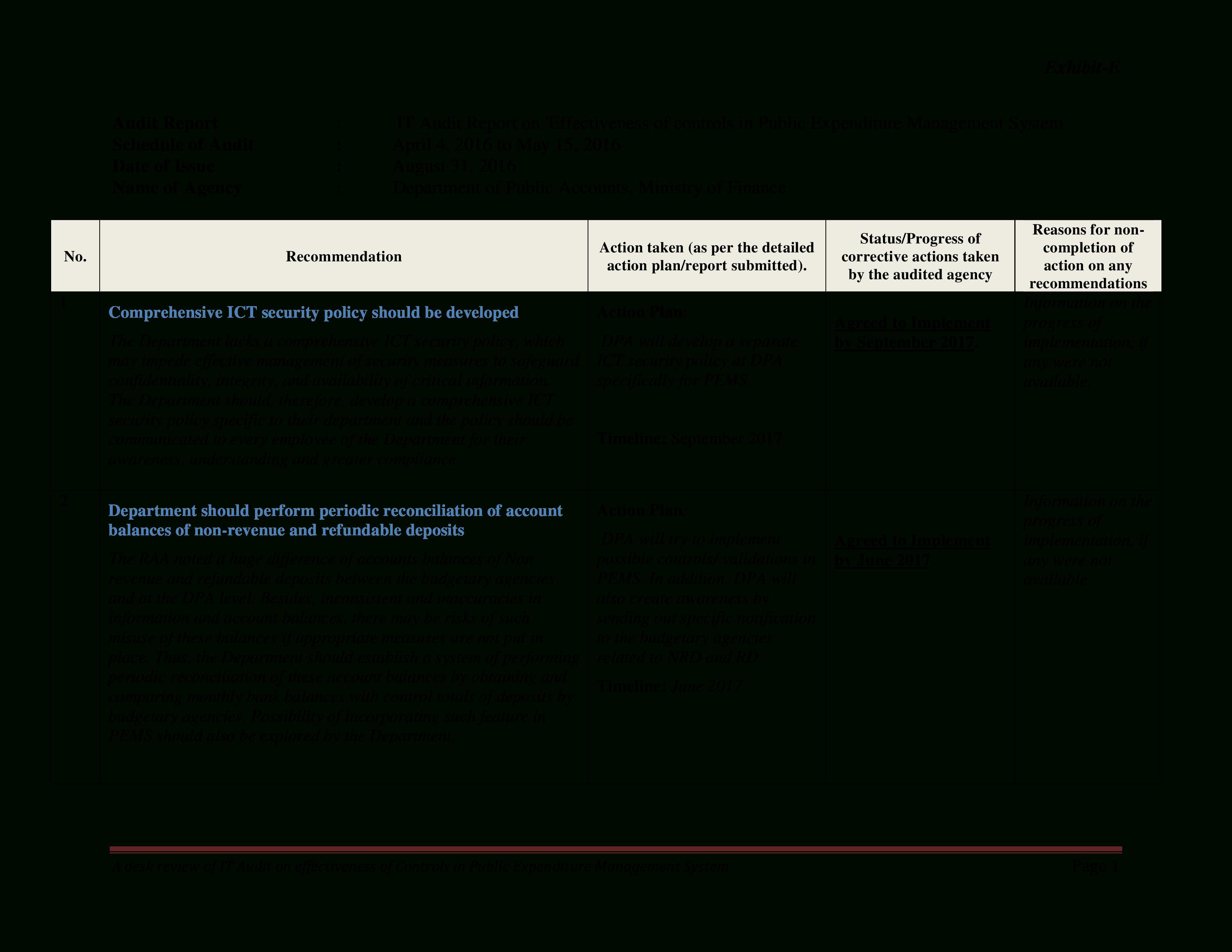 Gratis Information Technology It Audit Report Throughout Information System Audit Report Template