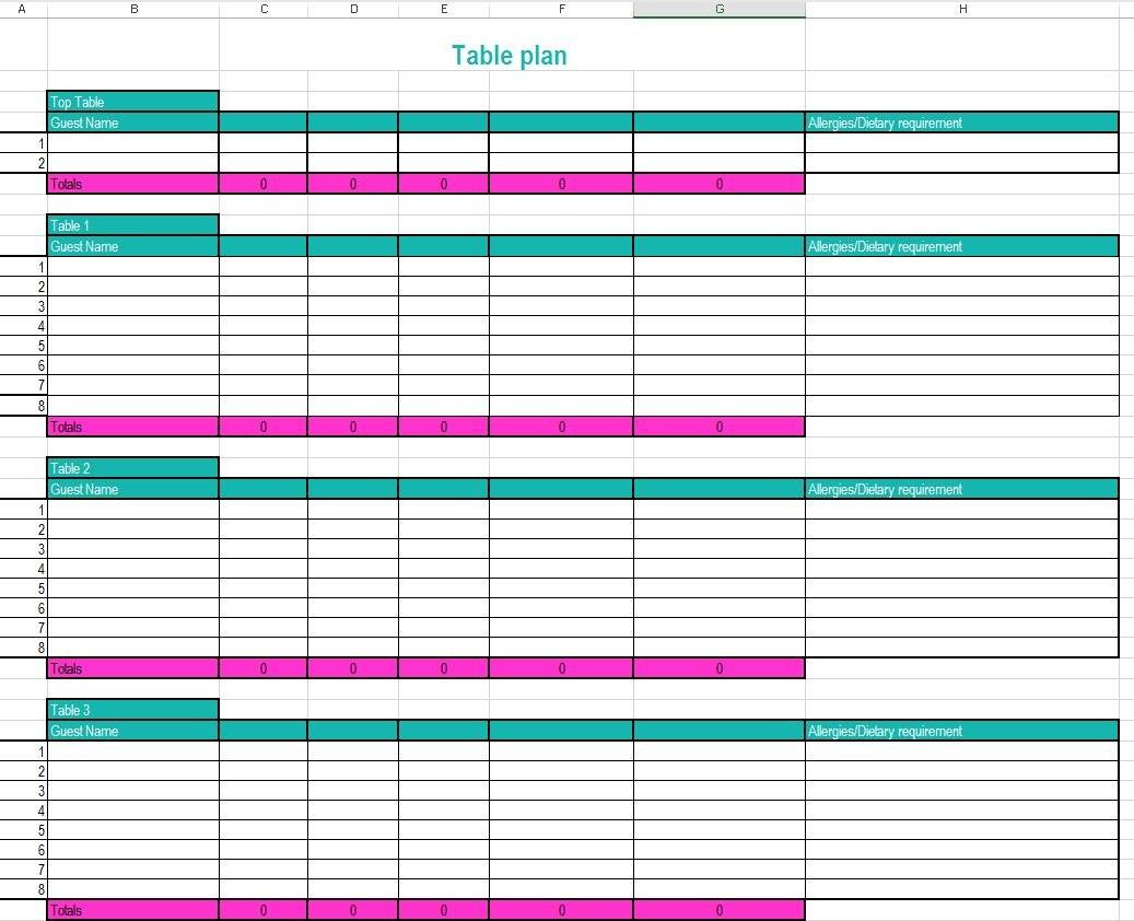 Guest List And Menu Planning  Wedding Breakfast Choices  Weddings In Wedding Menu Choice Template