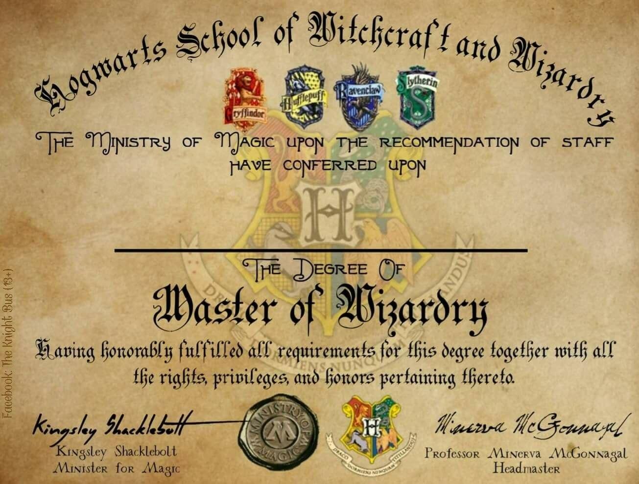 Hogwarts Graduation Diploma Template Harry Potter Fillable Design Inside Harry Potter Certificate Template