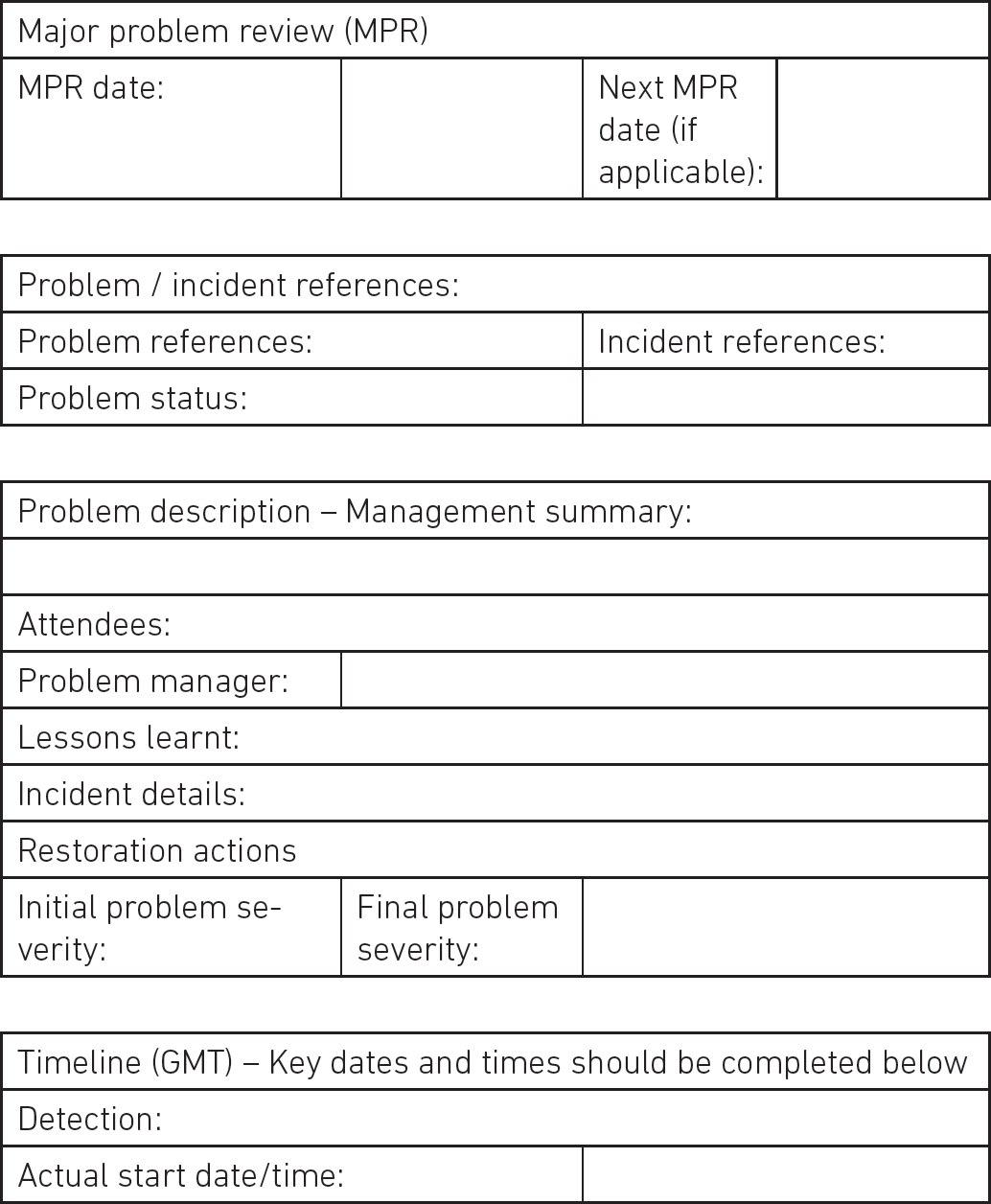 Homework  Problem Management Activities Operation Management Regarding It Major Incident Report Template