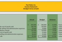 How Do Managers Evaluate Performance Using Cost Variance Analysis inside Flexible Budget Performance Report Template
