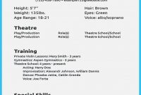 How Theatre Resume  Realty Executives Mi  Invoice And Resume regarding Theatrical Resume Template Word