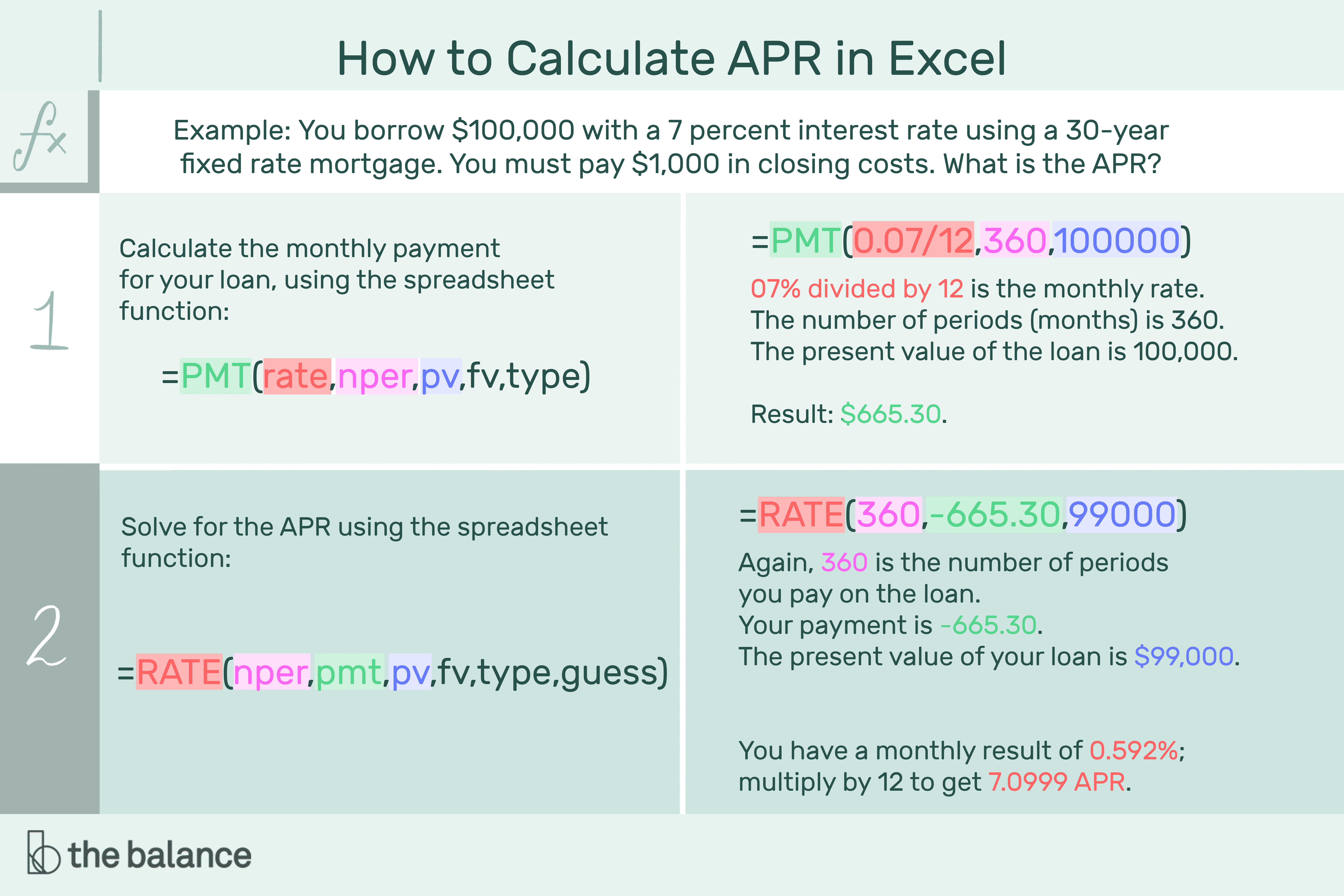 How To Calculate Annual Percentage Rate Apr Pertaining To Credit Card Interest Calculator Excel Template