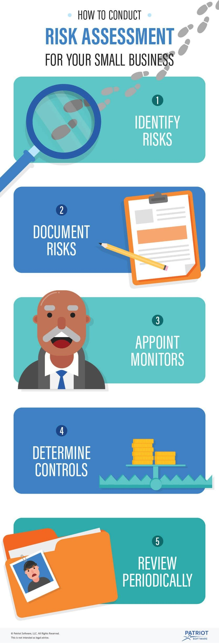How To Conduct A Risk Analysis For Your Small Business With Regard To Small Business Risk Assessment Template