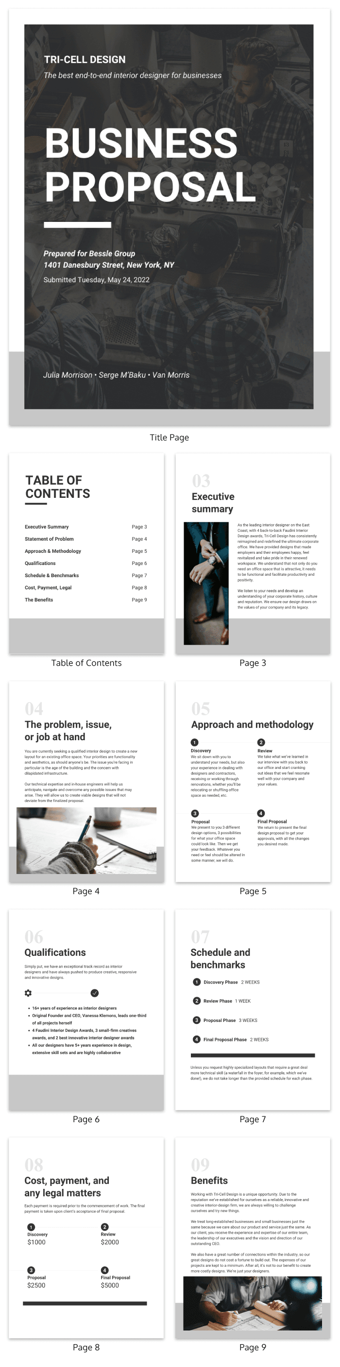 How To Create A Business Plan To Inspire Confidence In Investors With Business Plan Template Reviews