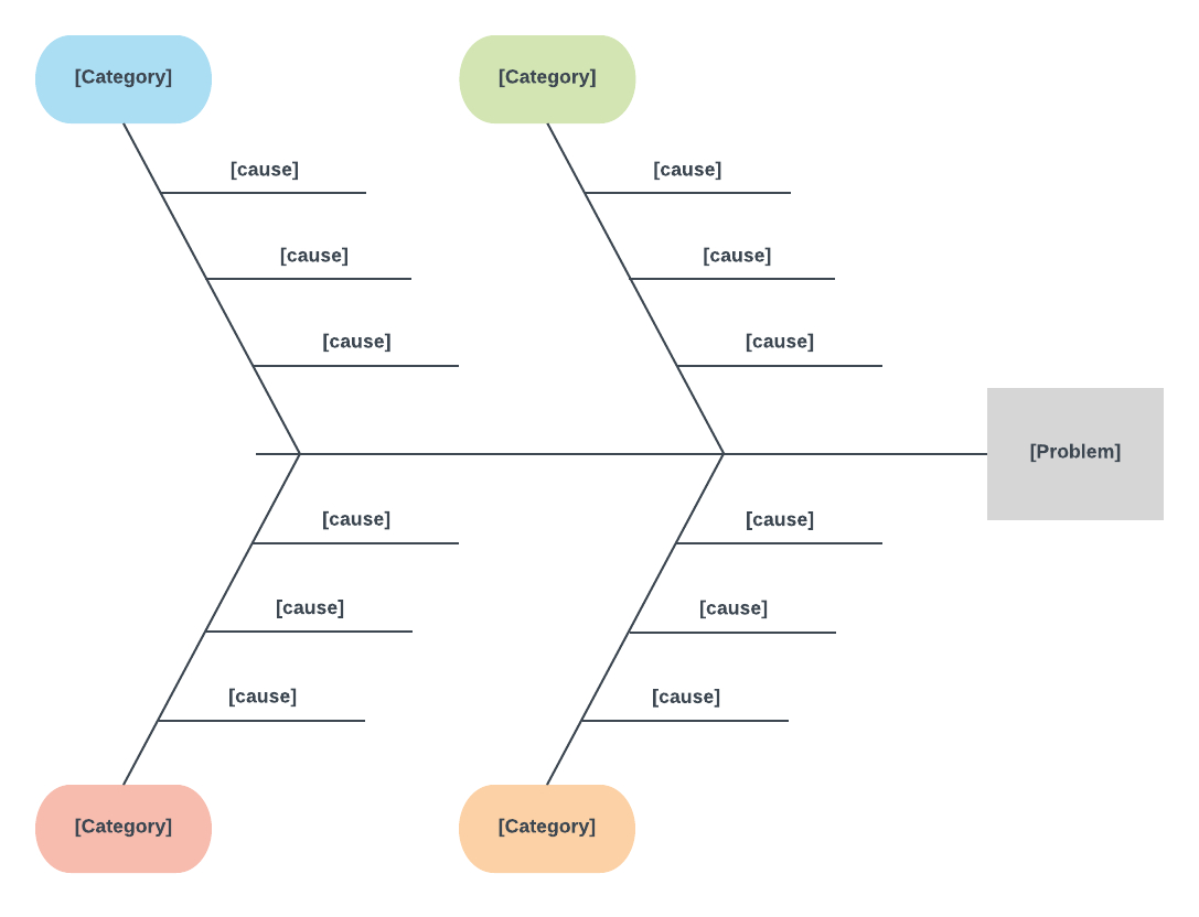 How To Create A Fishbone Diagram In Word  Lucidchart Blog Pertaining To Blank Fishbone Diagram Template Word