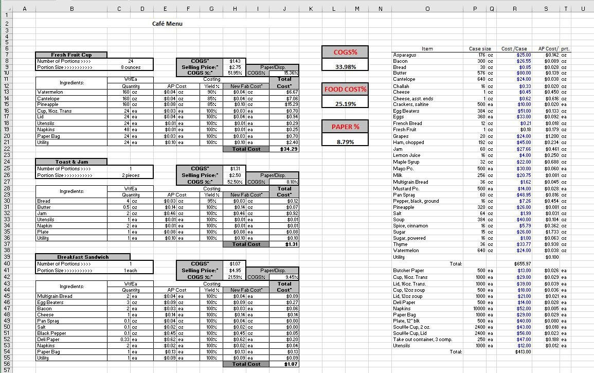 How To Create A Food Cost Analysis  Mise Design Group Intended For Restaurant Menu Costing Template