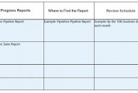 How To Create A Sales Plan In  Steps  Free Template regarding Business Plan To Increase Sales Template