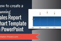 How To Create A Stunning Sales Report Chart Template In Powerpoint in Sales Report Template Powerpoint
