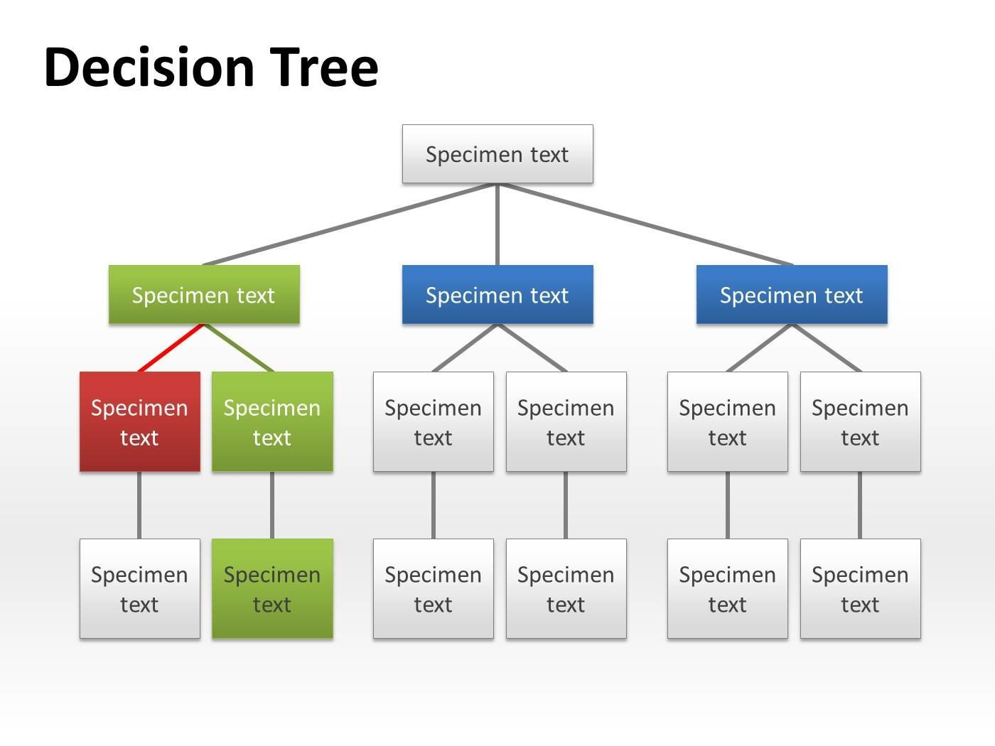 How To Do A Decision Tree In Word Regarding Blank Decision Tree Template