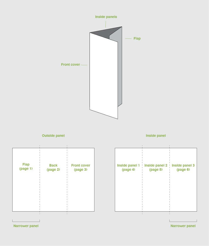 How To Make A Trifold Brochure Pamphlet Template With Brochure Folding Templates