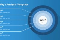 How To Present A  Why's Root Cause Analysis  Slidemodel for Root Cause Analysis Template Powerpoint