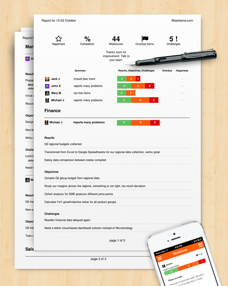 How To Write A Progress Report Sample Template  Weekdone Within Weekly Manager Report Template