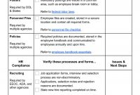 Hr Compliance Definition  Free Hr Audit Checklist throughout Compliance Monitoring Report Template