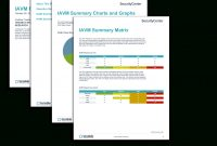 Iavm Executive Summary Report  Sc Report Template  Tenable® in Nessus Report Templates