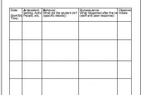 Iep Forms inside Daily Behavior Report Template