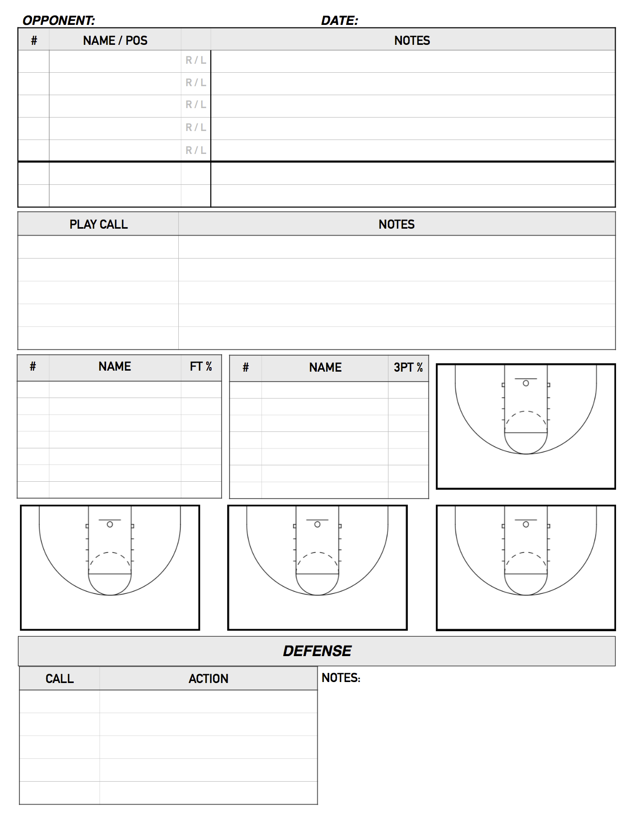 Images Of College Basketball Scouting Report Template  Bfegy In Basketball Scouting Report Template