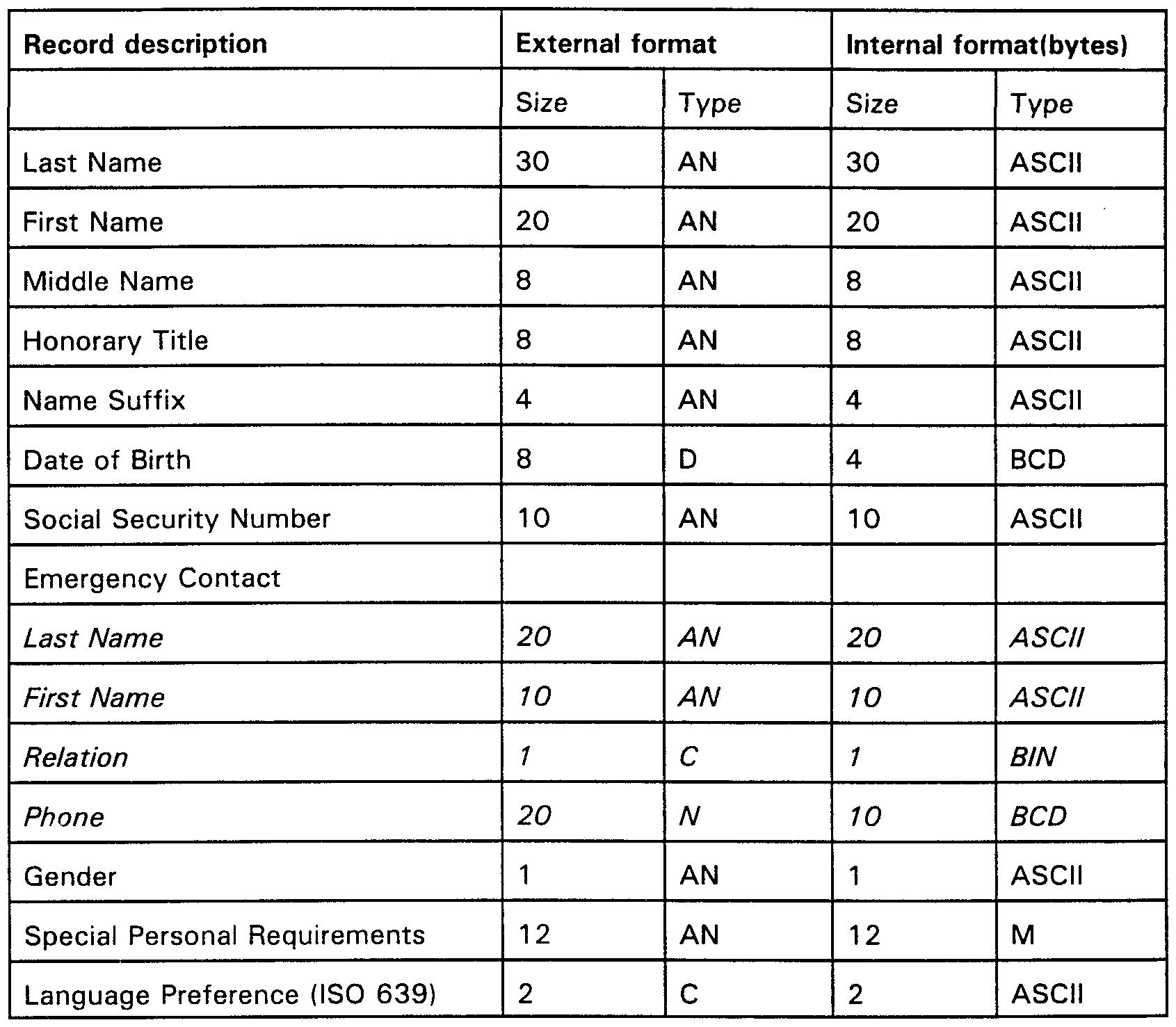 Images Of Excel Bin Card Template  Unemeuf Regarding Bin Card Template