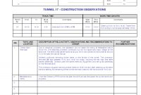 Images Of Field Report Template  Bfegy pertaining to Field Report Template
