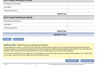 Impressive Budget Performance Report Template Plan Templates Example for Flexible Budget Performance Report Template