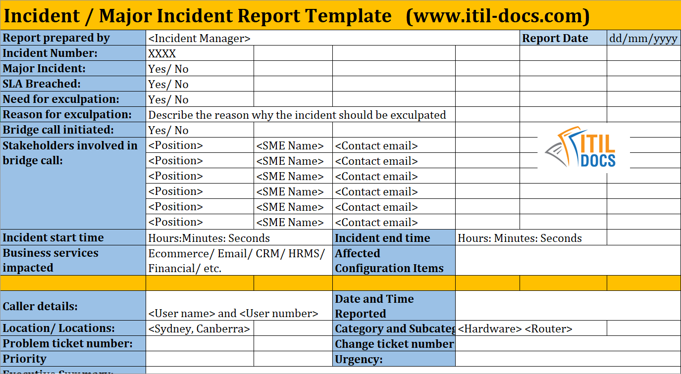 Incident Report Template  Major Incident Management – Itil Docs Regarding It Issue Report Template