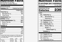 Ingredients Labels Template – Bireandwap – Label Maker Ideas with regard to Ingredient Label Template