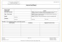 Internal Audit Report Template Unbelievable Ideas Format In Word for Internal Audit Report Template Iso 9001