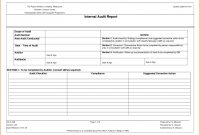 Internal Audit Report Template Unbelievable Ideas Format In Word inside Template For Audit Report