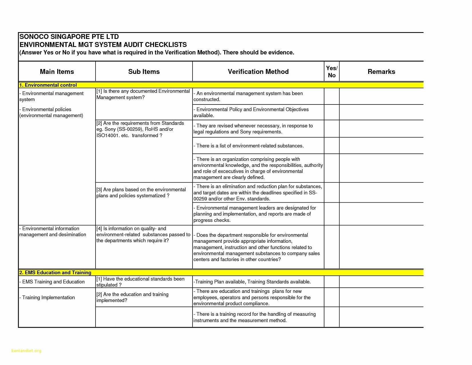 Internal Audit Reportses Sample Of Report Format And Example Regarding Information System Audit Report Template