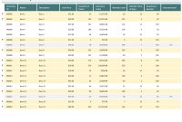 Inventories  Office intended for Stock Report Template Excel
