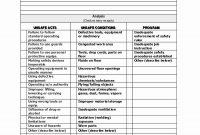 Investigation Report Sample Harassment  Glendale Community for Failure Investigation Report Template