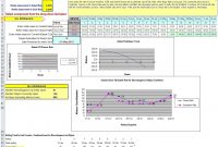 Issue Tracking Template Excel Defect Report Xls Awesome Outlet with Bug Report Template Xls