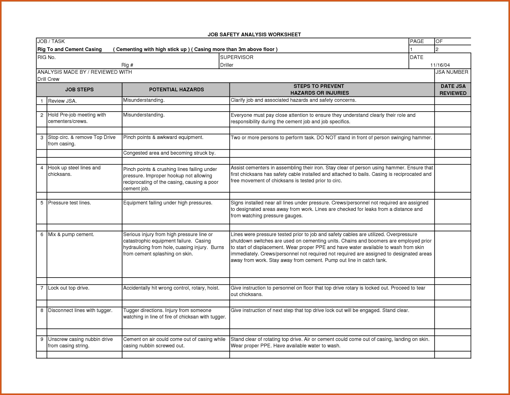 Job Safety Analysis Examples  Pdf Word Pages  Examples Pertaining To Safety Analysis Report Template