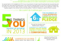 Kivi's Nonprofit Communications Blog Infographic Annual Report intended for Non Profit Annual Report Template
