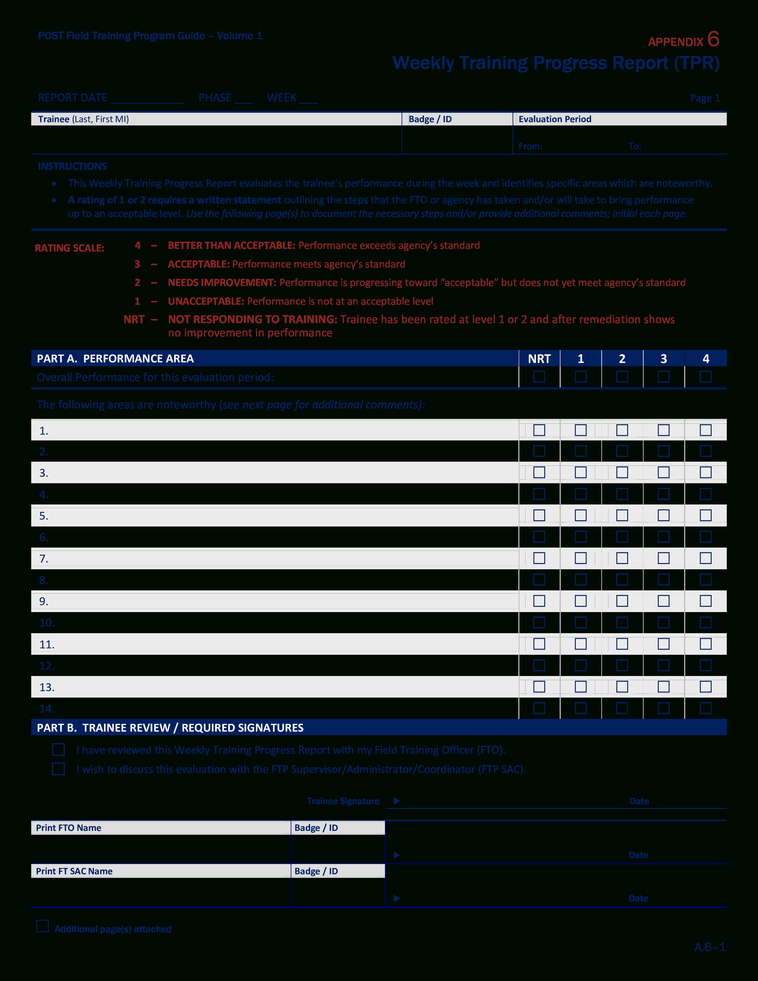 Kostenloses Weekly Training Progress Report Within After Training Report Template