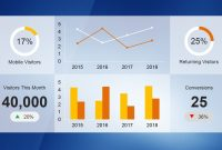 Kpi Dashboard Template For Powerpoint  Slidemodel for Free Powerpoint Dashboard Template