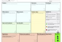 Lean Canvas · Open Practice Library throughout Lean Canvas Word Template