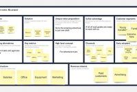 Lean Canvas Template  Free Lean Canvas Tool For Teams throughout Lean Canvas Word Template