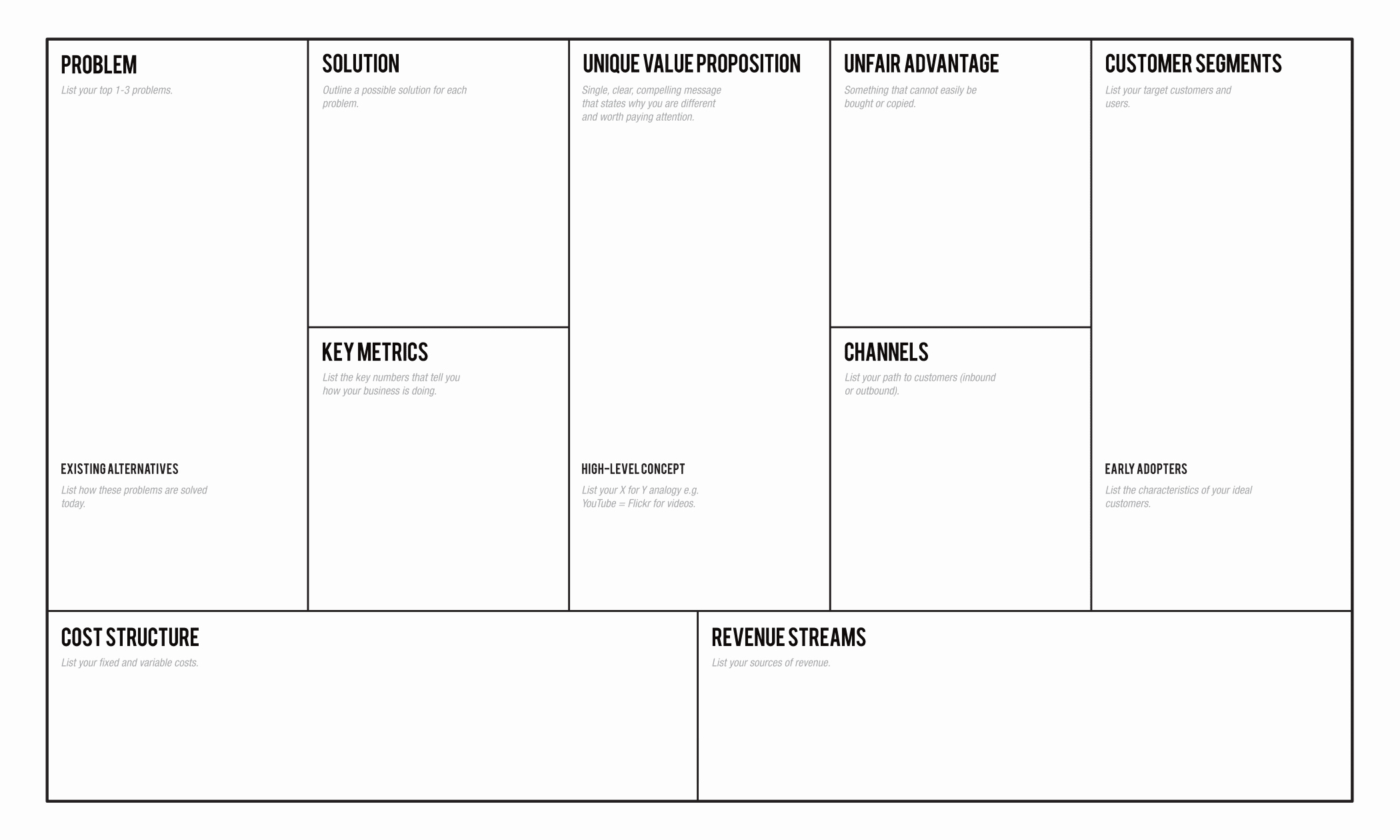 Lean Startup Ss Plan Sample Template Word Pdf Format Example Plans Within Lean Canvas Word Template