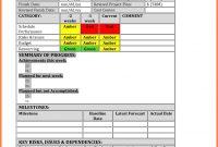 Luxury Weekly Status Report Template Excel  Wwwpantrymagic with Weekly Status Report Template Excel