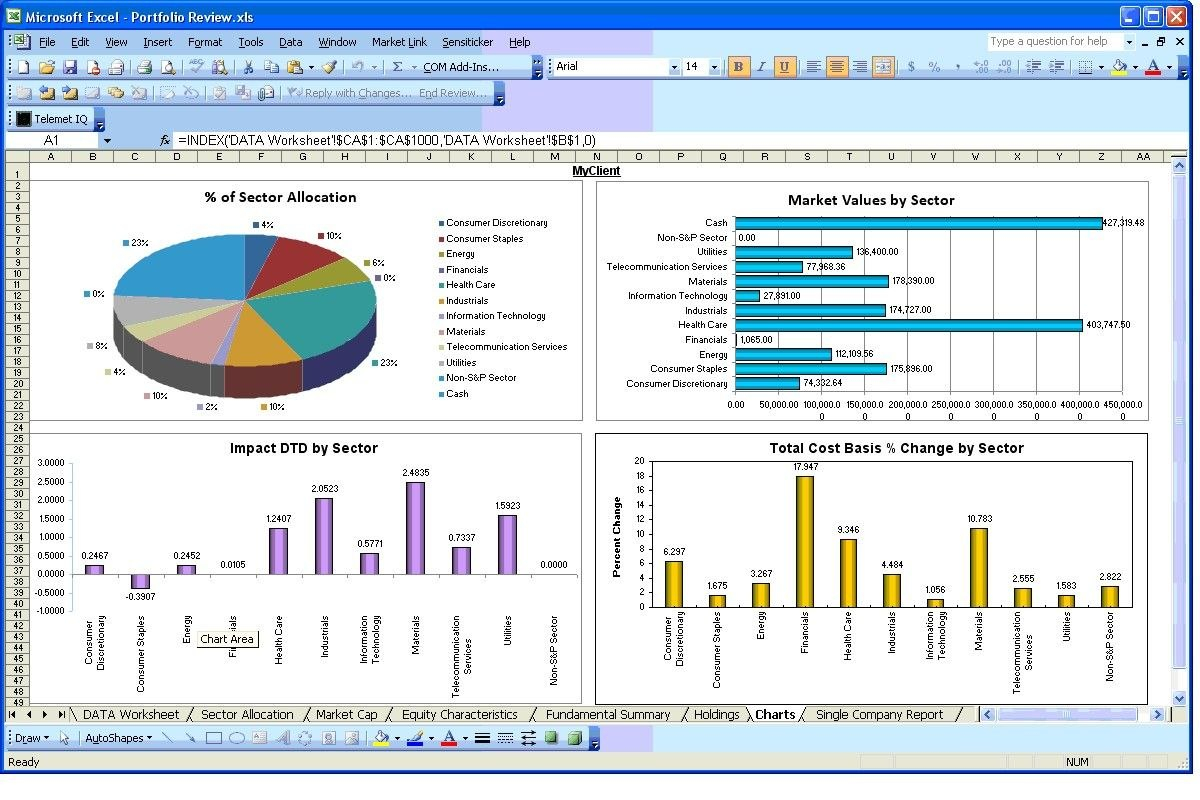Management Report Strategies Like The Pros  Excel Dashboard  Sales In Sales Management Report Template